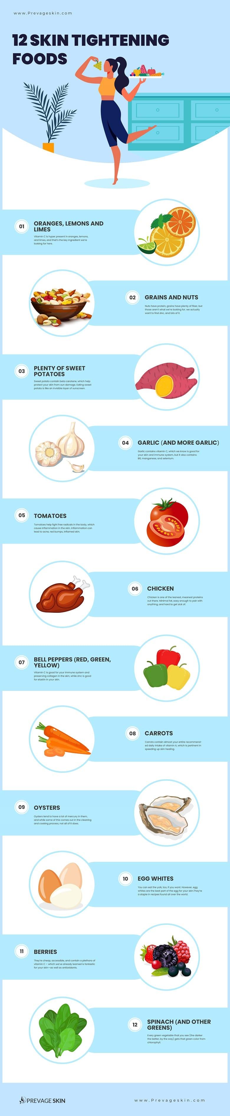 skin tightening foods